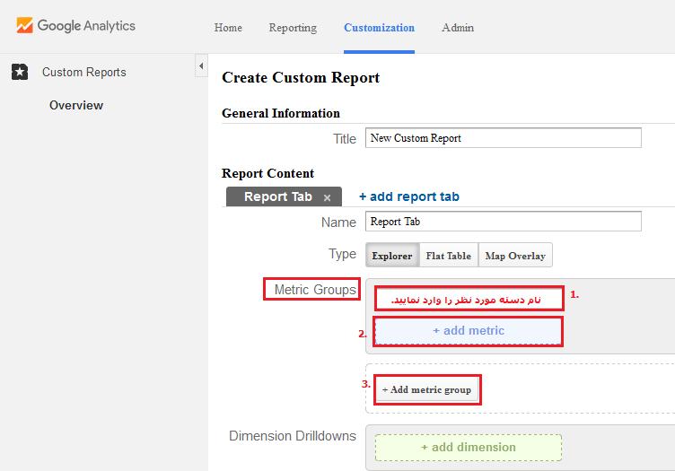 Custom Report In GA-04