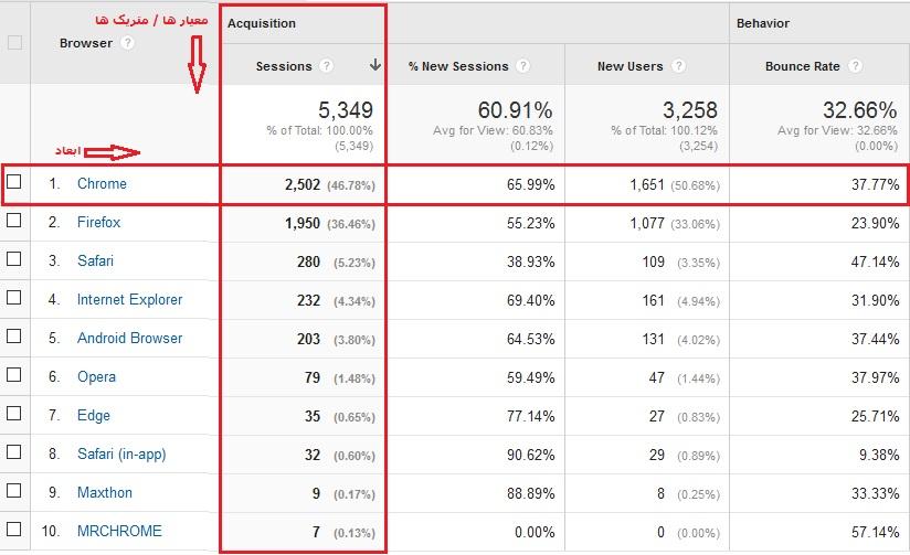dimensions-metrics-intro